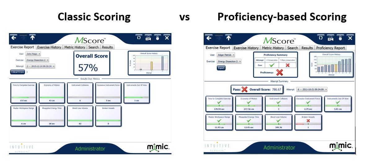 scoring comparison